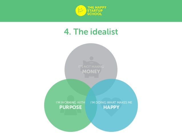 Here's how: • Develop a different money mindset • Learn about business models