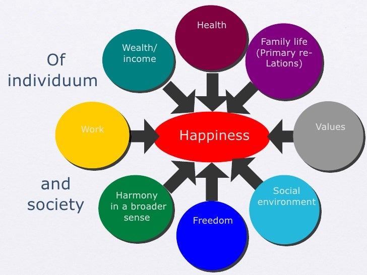 note on economics of happiness Economics and happiness framing the analysis economics and happiness framing the analysis  pearson education note taking study guide answers physics solution manual.