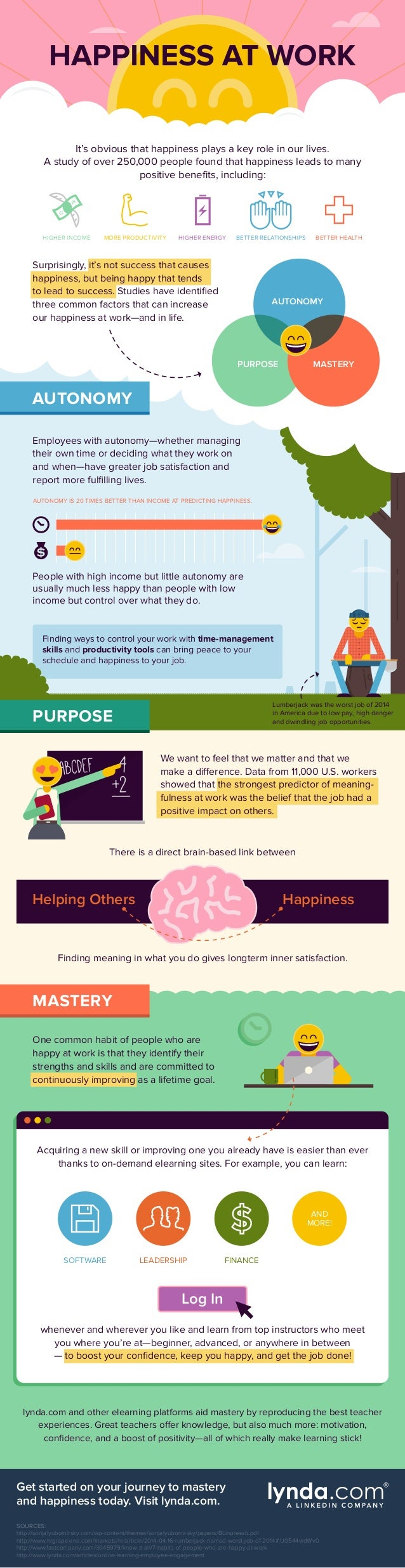 HAPPINESS AT WORK It's obvious that happiness plays a key role in our lives. A study of over 250,000 people found that hap...