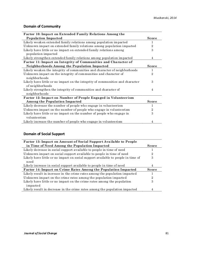 Impacts of social change in the community essay