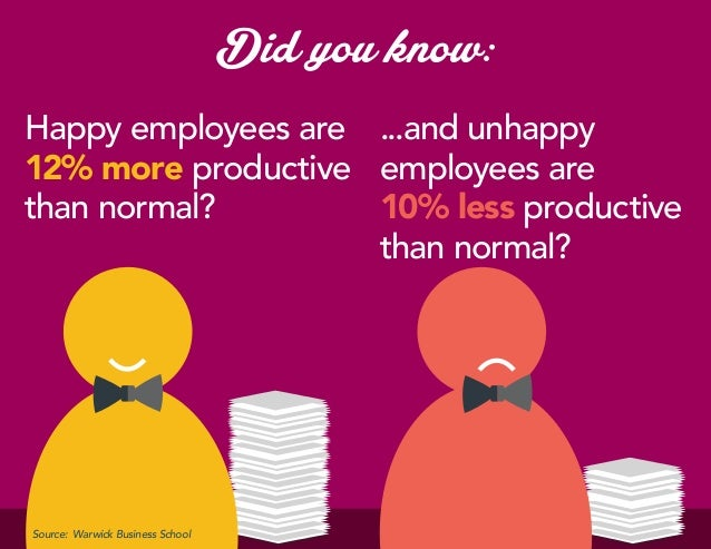 happily productive or productively happy Happy employees make productive employees employees who like where they work will help the company make more money sears conducted an.
