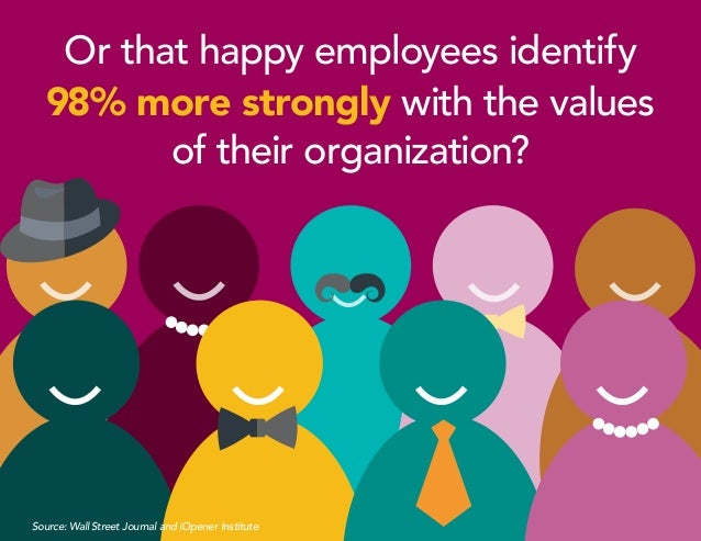 are satisfied employees more productive The author is a forbes contributor productive employees are the ones who are happy employees lead to success, more than success leads to.