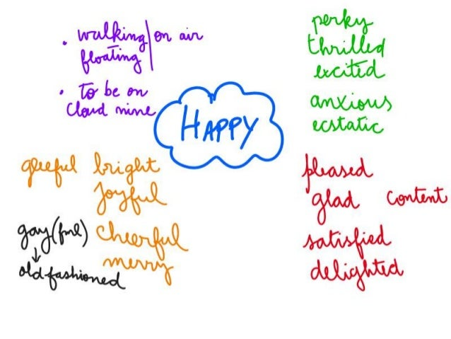 Synonyms for Happy