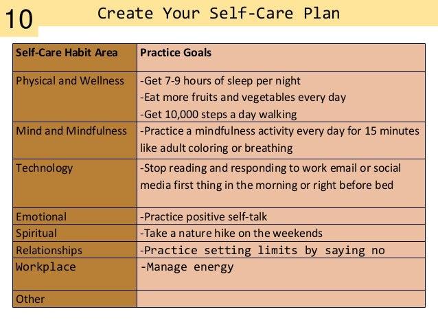 Creating a Self-Care Plan