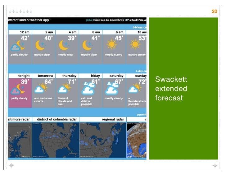 20Swackettextendedforecast