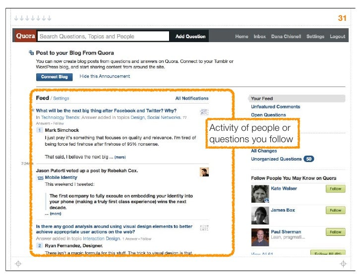 31Activity of people orquestions you follow