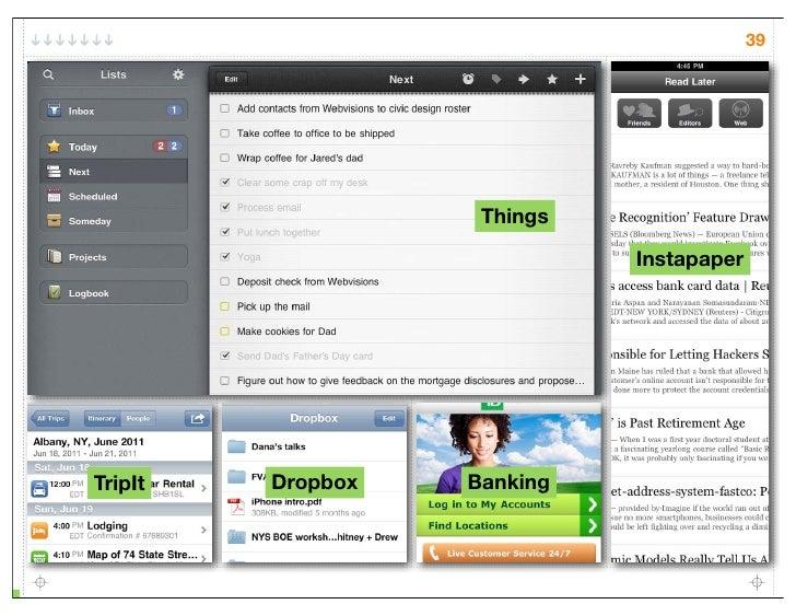39                         Things                                  Instapaper     TripIt   Dropbox   Bankinggs