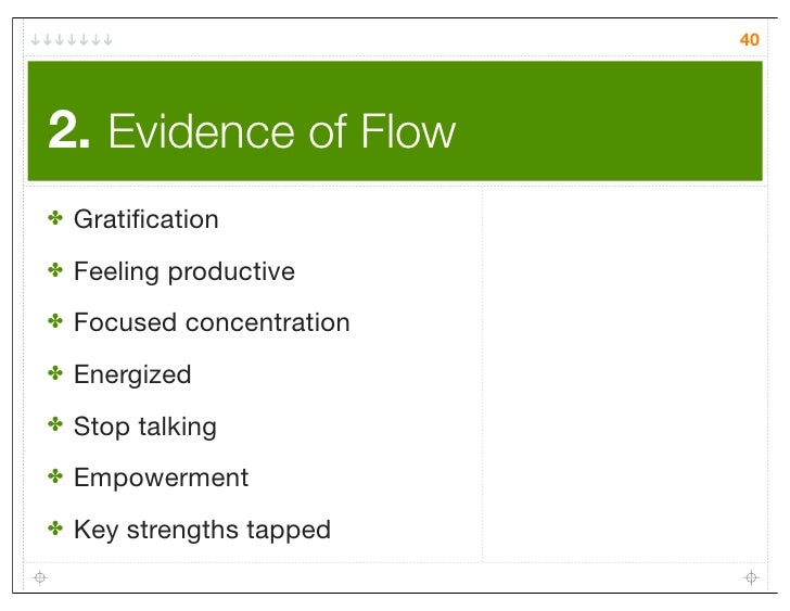 402. Evidence of Flow✤   Gratification✤   Feeling productive✤   Focused concentration✤   Energized✤   Stop talking✤   Empow...