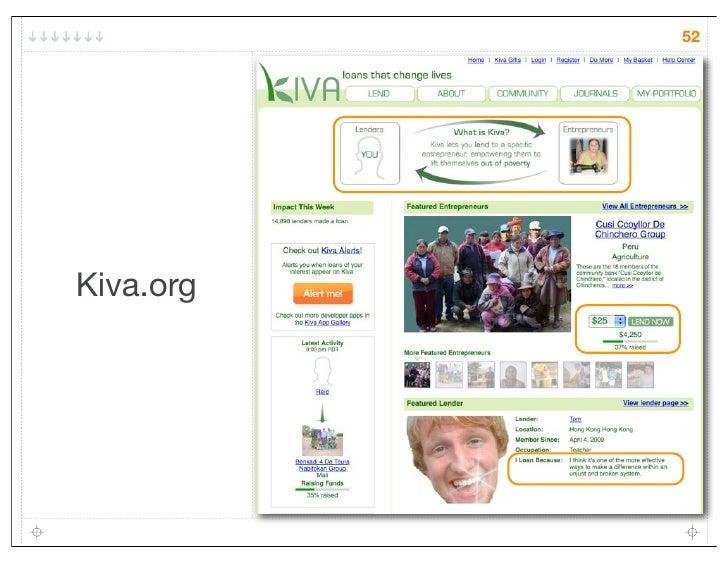 52Kiva.org