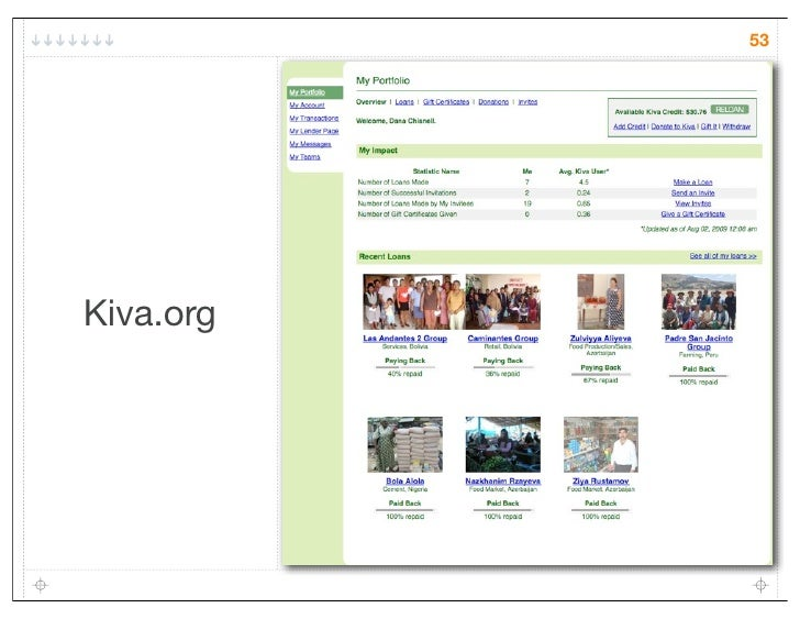 53Kiva.org