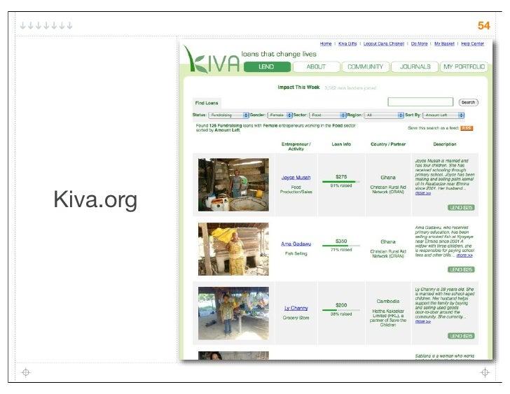 54Kiva.org