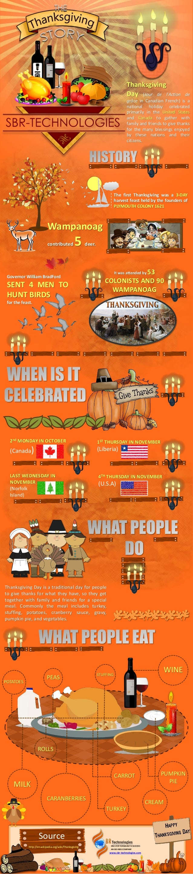 Thanksgiving Day (Jour de l'Action  de grâce in Canadian French) is a national holiday celebrated primarily in the United ...
