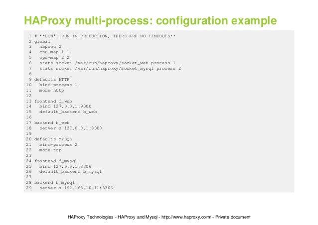 Haproxy Configuration