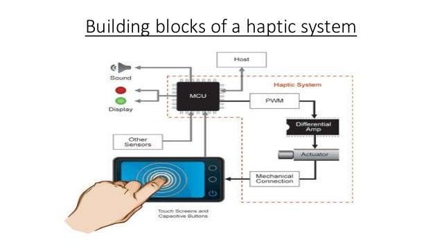 haptic technology