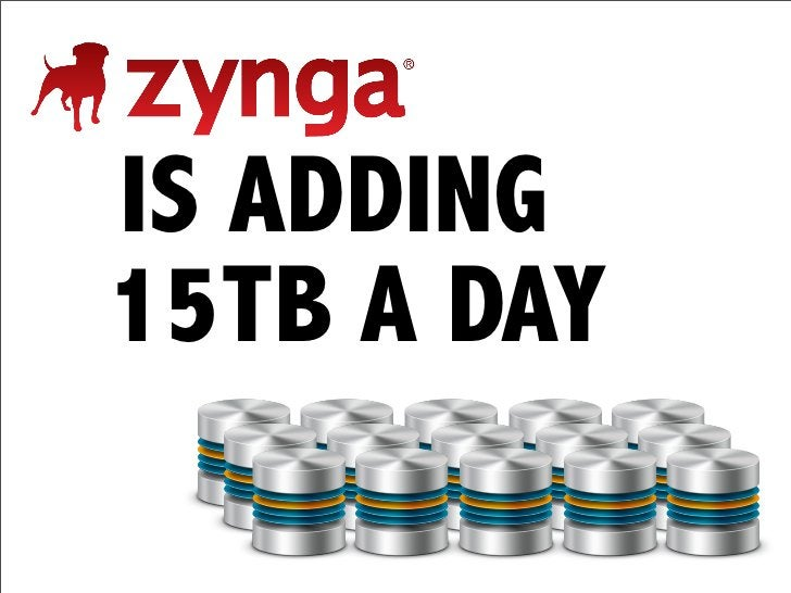 IS ADDING15TB A DAY