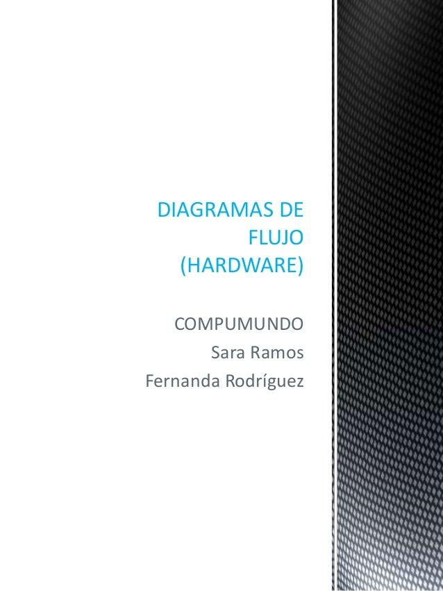 COMPUMUNDO Sara Ramos Fernanda Rodríguez DIAGRAMAS DE FLUJO (HARDWARE)