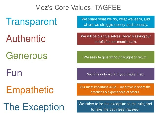 Moz's Core Values: TAGFEE Transparent Authentic Generous Fun Empathetic The Exception We share what we do, what we learn, ...