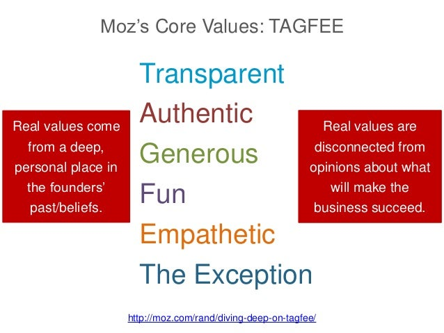 http://moz.com/rand/diving-deep-on-tagfee/ Moz's Core Values: TAGFEE Transparent Authentic Generous Fun Empathetic The Exc...