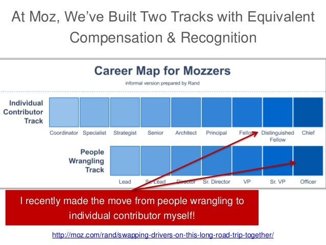 At Moz, We've Built Two Tracks with Equivalent Compensation & Recognition http://moz.com/rand/swapping-drivers-on-this-lon...