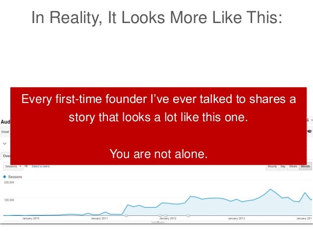 Every first-time founder I've ever talked to shares a story that looks a lot like this one. You are not alone. In Reality,...