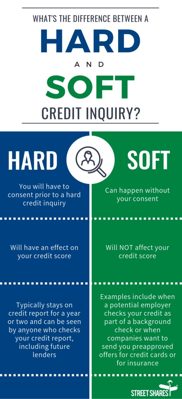 What's the Difference Between a Hard and Soft Credit Inquiry?