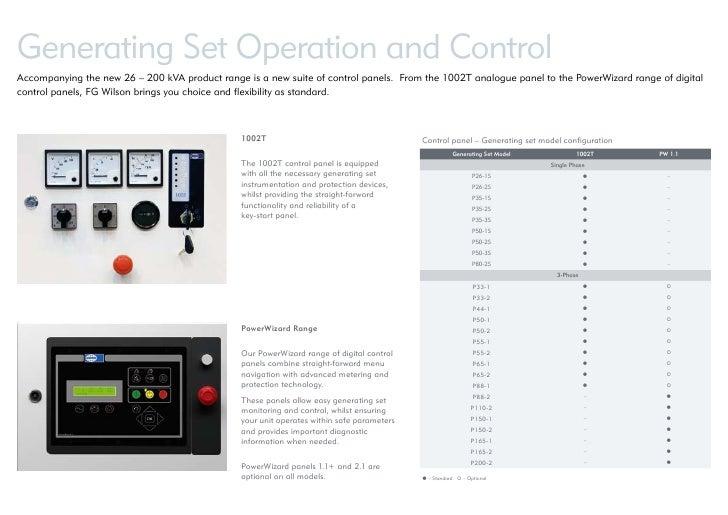 fg wilson diesel generator 30 to 200 kva range 12 728?cb=1271852176 fg wilson diesel generator 30 to 200 kva range fg wilson control panel wiring diagram at n-0.co