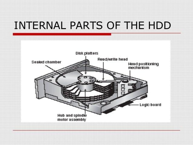 Hard Disk on Motherboard Ide To Sata Hard Drive