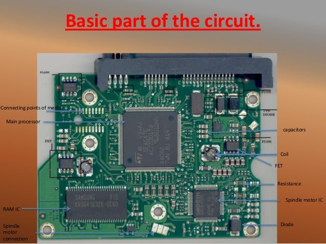 Basic part of the circuit. Connecting points of media Main processor RAM IC Spindle motor connection capacitors Coil FET R...