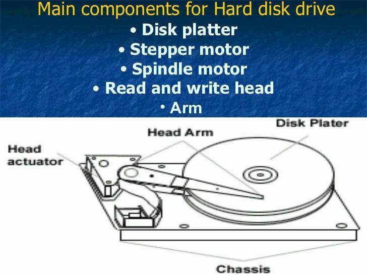 Pdf hard disk drive
