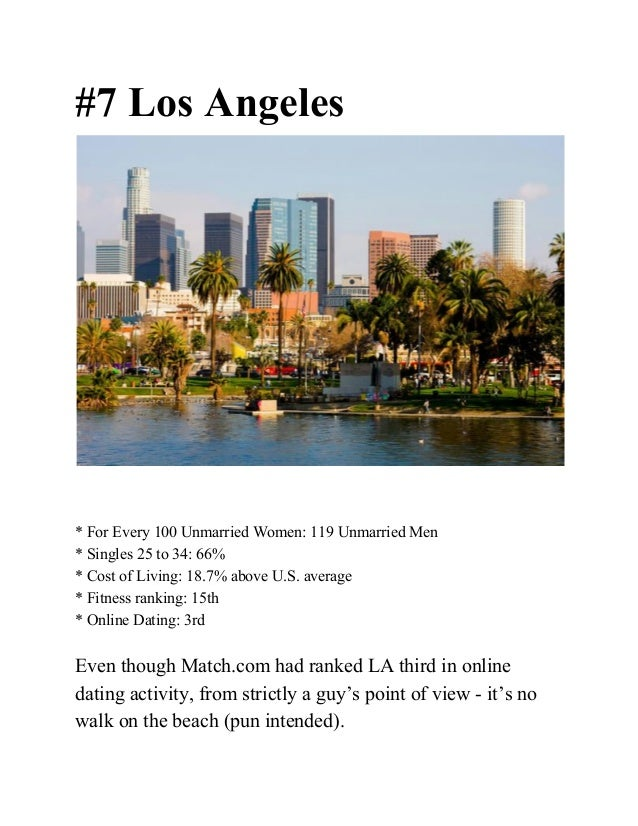 America s Best (and Worst) Cities for Dating