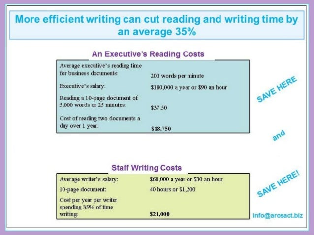 Hard facts on a soft skill: how to save time and money in business writing.
