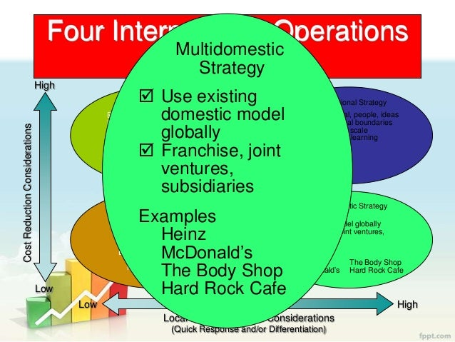 four international operations strategies hard rock cafe Mission statement of the hard rock cafe  our worldwide operations  have been aligned around a global strategy called the plan to win centering.