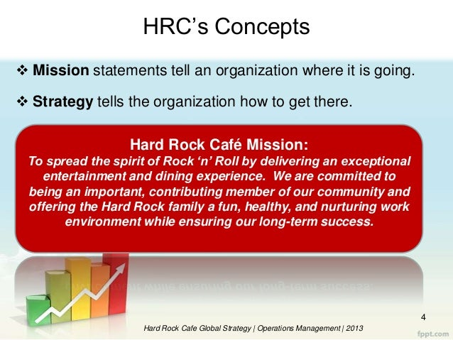 operations management strategy hard rock cafe Area vice president of operations europe at hard rock international  general  managers and leadership team to develop and implement cafe strategies that.