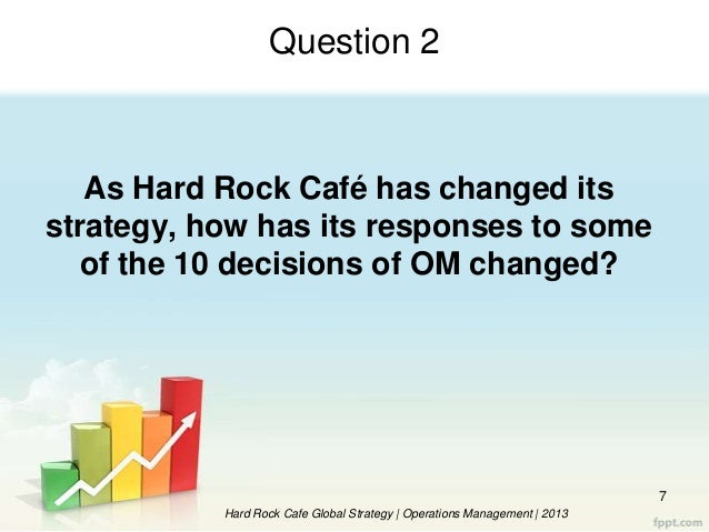 hard rock cafe multidomestic strategy Read this essay on hard rock café location strategy come browse our large digital warehouse of free sample essays hard rock cafe global strategy.