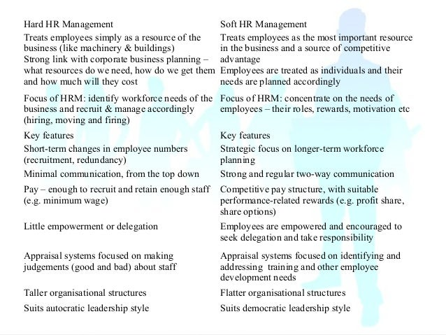 Human Resource Management Models