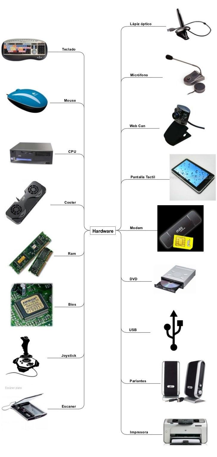 Lápiz ópticoTeclado                      Micrófono Mouse                      Web Can   CPU                      Pantalla ...
