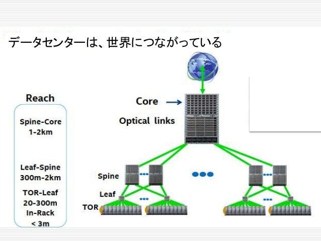 半導体各社の動向  Intel  NVIDIA  IBM  AMD  Oracle Part III