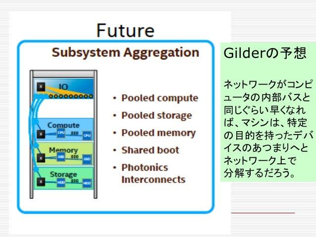 Intel IDF 2014 Key Note 2020年には、500億のデバイス