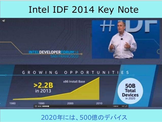 サイバー上の脅威に対する防御策  Intel Platform Protection  Intel Platform Protection Technology (with Trusted  Execution Technology [T...