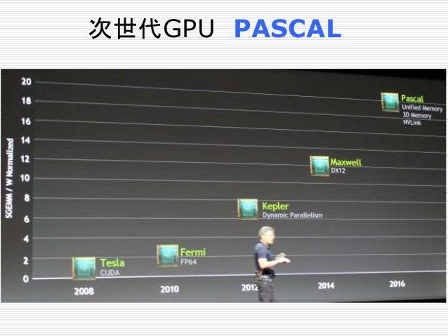 国産CPU 富士通 SPARC64 Xlfx 20nm 32 +2 core NEC SX-ACE