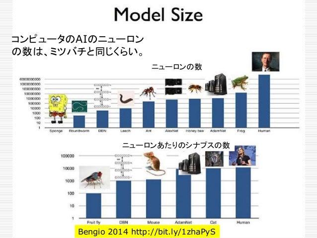 kazunori_279さん http://bit.ly/1ETFQLo に詳しい紹介がある