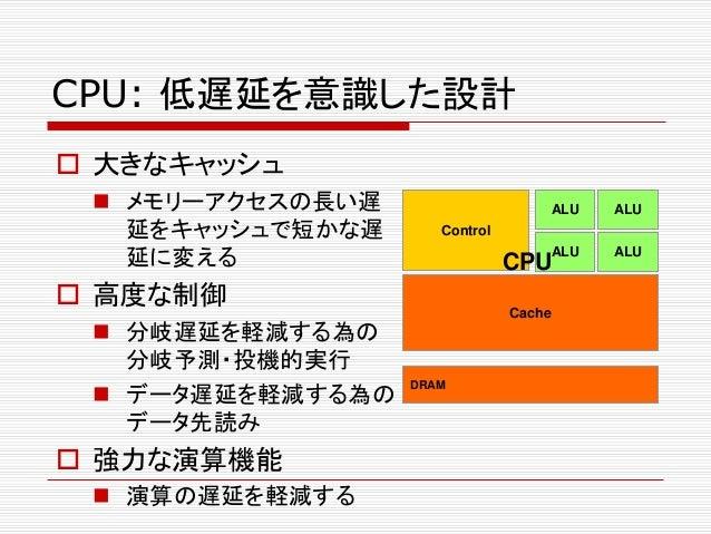 CPU: 低遅延を意識した設計  大きなキャッシュ  メモリーアクセスの長い遅 延をキャッシュで短かな遅 延に変える  高度な制御  分岐遅延を軽減する為の 分岐予測・投機的実行  データ遅延を軽減する為の データ先読み  強力な演...