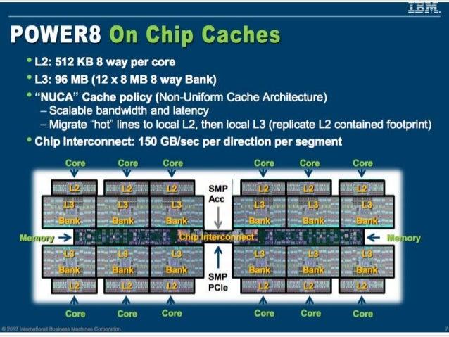 デザインの要求 あまり費用をかけない 現在のサーバーの30 %以下のコストで FPGAファブリックの 専用ハードウェア サーバーは Homogeneous 電力をたくさん食わ ないこと 10%以下の電力を PCIeから。25W max 何も壊さ...