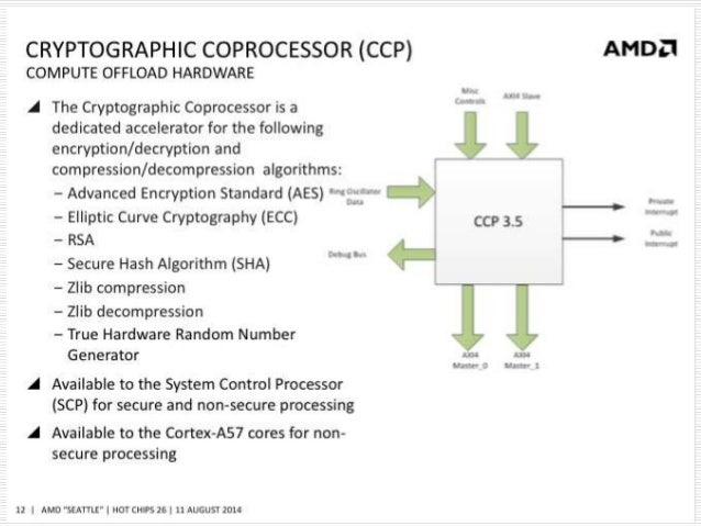 ハードウェア開発と開発ツール  FPGAの開発には、VerilogやVHDL等のHDL (Hardware Description Language)を使うことになる。 おそらく、OpenCLと同じように、書ける人は限られている。 ただ、今後...