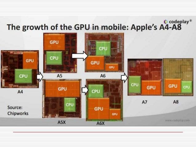 Tegra K1 Nexus 9 CPU: 64bit x 2 GPU: 72 core