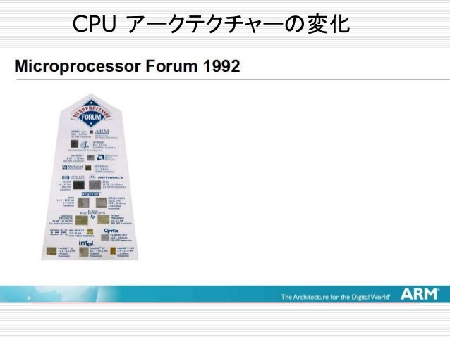 CPU アークテクチャーの変化