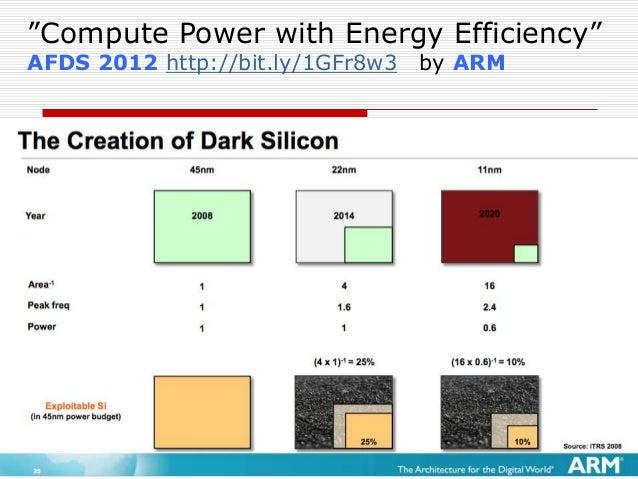 Dark Silicon黙示録への対応 四人の騎士  THE SHRINKING HORSEMAN  半導体の面積は高価なもの。チップのデザイナーは、 シリコンのデザインの中で、Dark Siliconを持つ代わ りに、ただただ、小さなチッ...