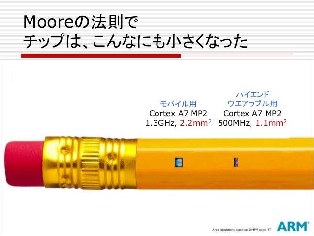 Mooreの法則で チップは、こんなにも小さくなった モバイル用 Cortex A7 MP2 1.3GHz, 2.2mm2 ハイエンド ウエアラブル用 Cortex A7 MP2 500MHz, 1.1mm2