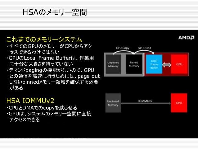 GPUの処理は、GPUのメモリー空間で 行われていた