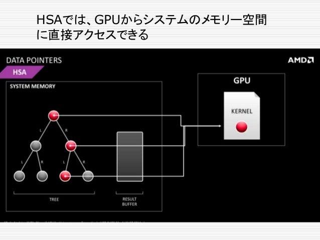 CPUとGPUは、お互いのコマンドを、キューイング できる CPU GPU CPU GPU